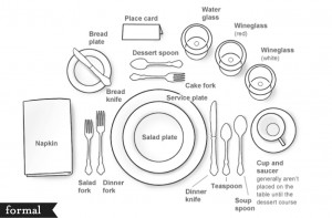 Submissive Dining Etiquette
