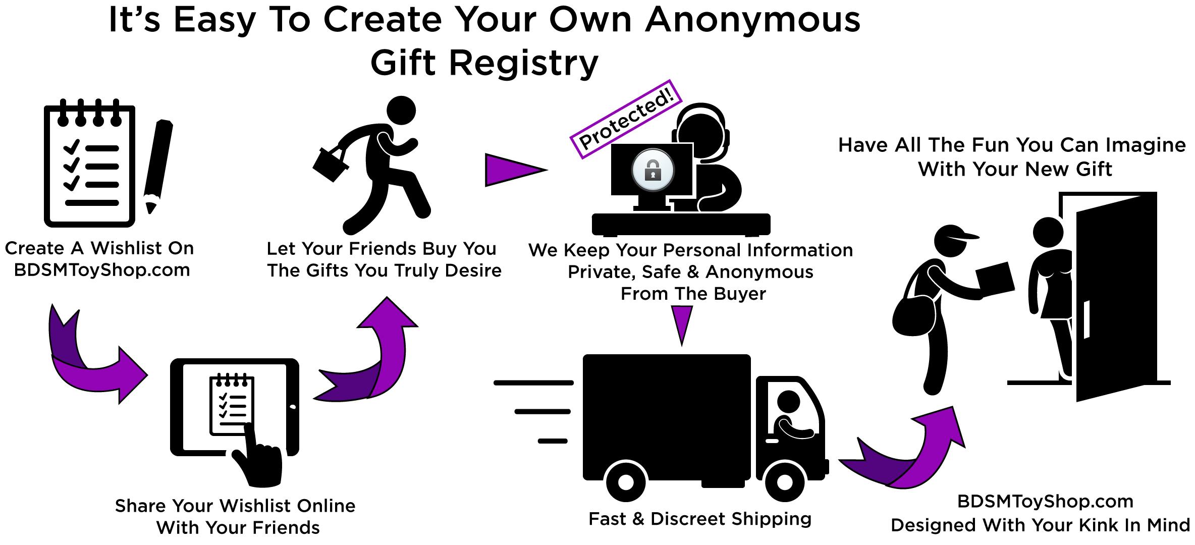 bdsm gear anonymous gift registry info