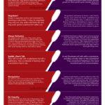 Fake Vs Real Dominants Infographic