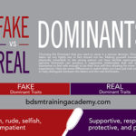 Fake vs Real Dominants infographic Small