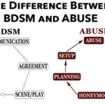 The Difference Between BDSM And Abuse Small